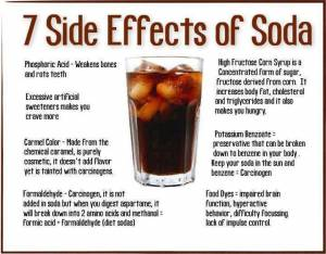 Disadvantages of Soda, Soft drinks