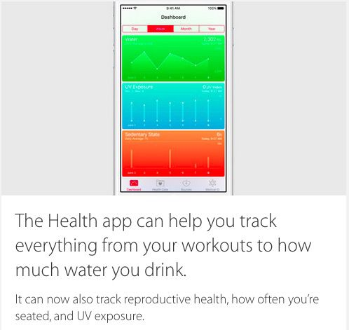 Period Tracking, iOS 9 HealthKit