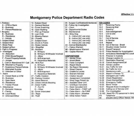 Understand Police Scanner Codes