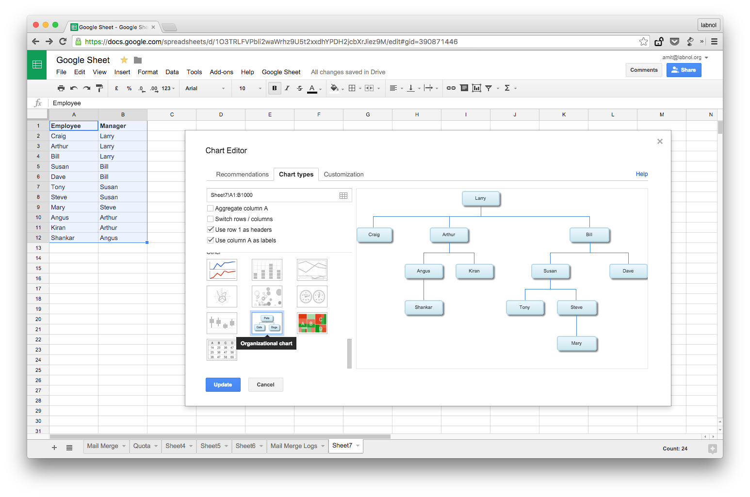 Create Organizational Charts Using Google Sheets