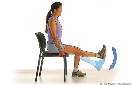 Quadriceps - Strengthening Exercises