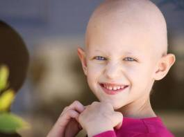 Leukemia: Definition and Basics Everyone Should Know