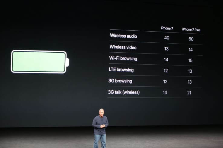 iPhone 7 and 7 Plus longer battery